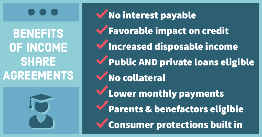 Infographic: Benefits of Income Share Agreements
